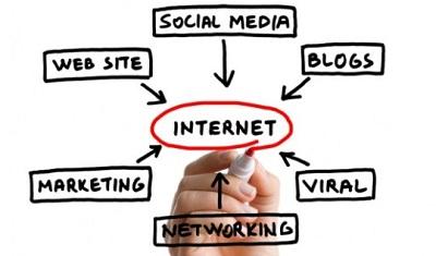 Tempat Promosi Paling Efektif di Internet